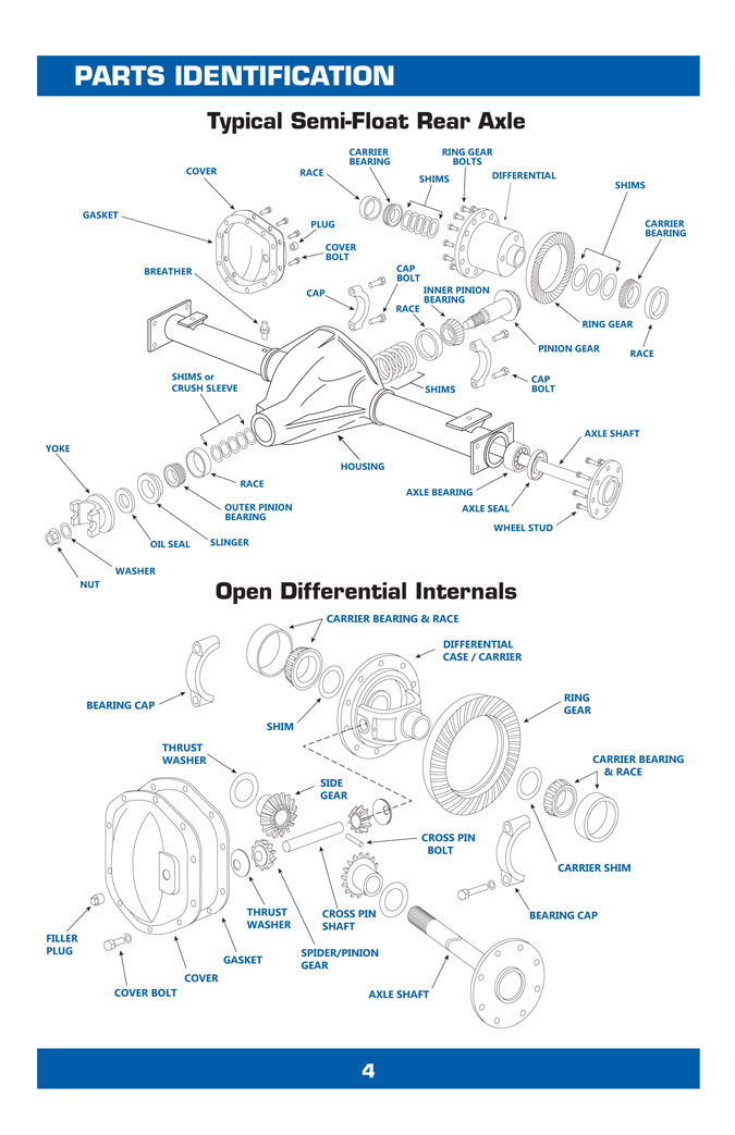 Differential Installation Instructions - Parts Identification
