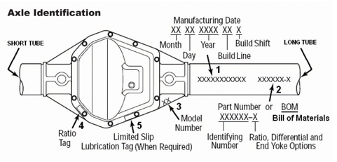 Differential Identification on 2002 ford f350 parts diagram