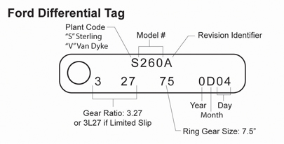 Ford Axle and Differential Identification Tag ID