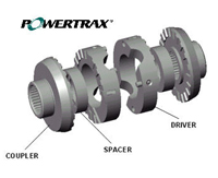 Powertrax LockRight