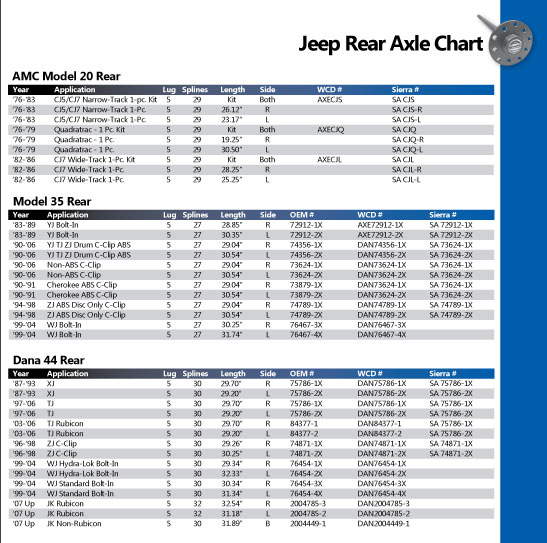 Jeep Rear Axles_AMC_Dana 44