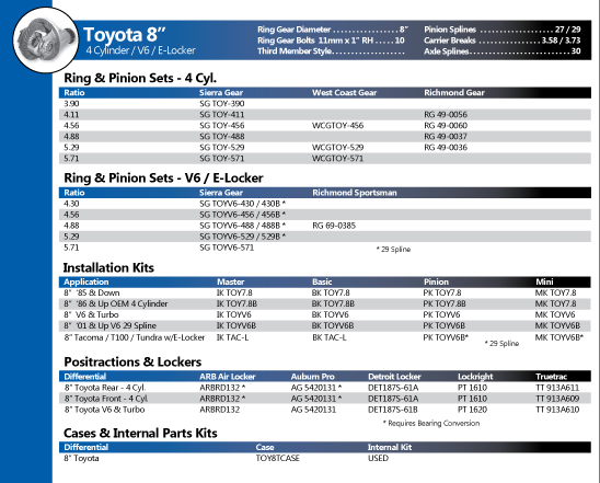 Toyota 8 Tacoma 4Runner V6 Elocker 4Cylinder Differential Parts including Ring and Pinion Gears & Kits