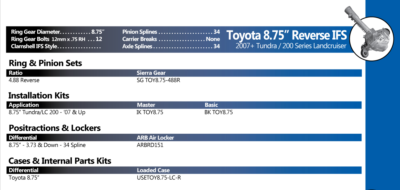 Toyota Tundra Landcruiser 200 Series Front Differential Parts