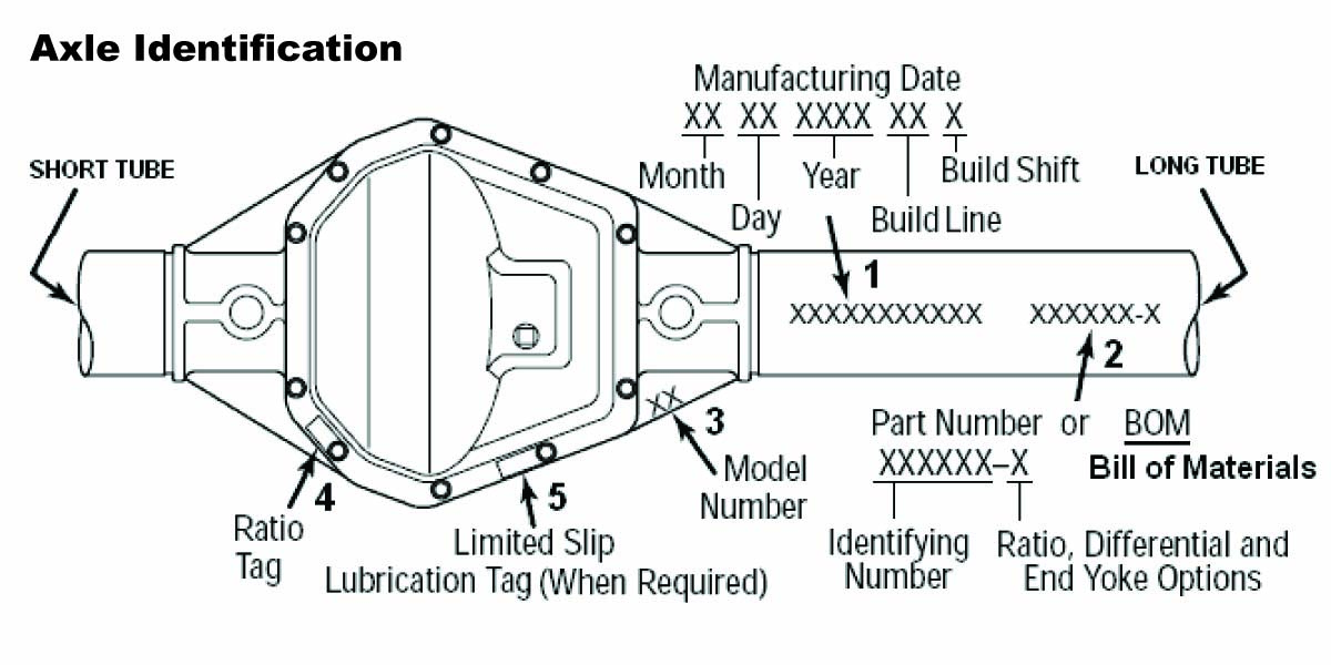 dana spicer axle identification numbers bom bill of materials