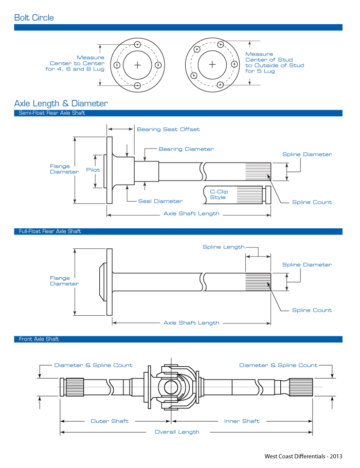 Axle Measuring - Do it right!