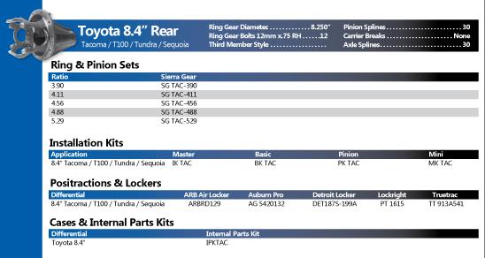 Toyota 8.4 Tacoma Tundra T100 Gear Axle Ring Pinion Kit Parts