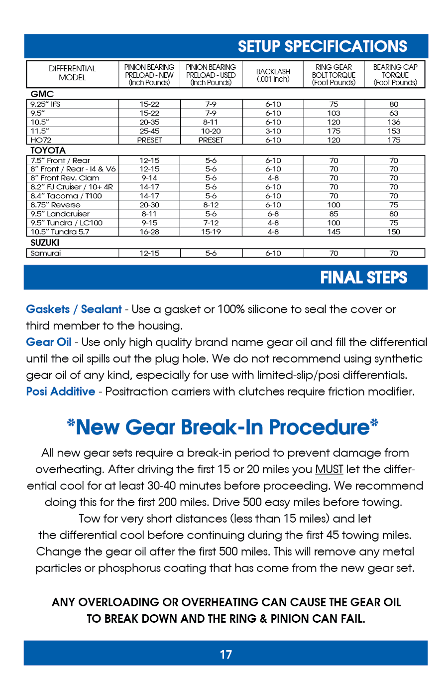 Ring Pinion Install Instructions Page 17 - Setup Specs